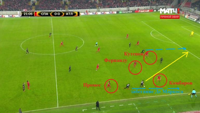 Фернанду уже в опорной зоне, Промес – высоко на фланге, а Комбаров – против двух соперников.
